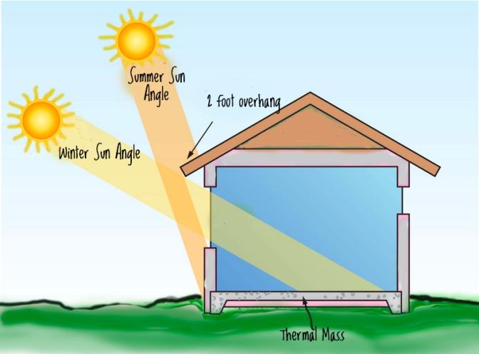 3 passive solar.jpg